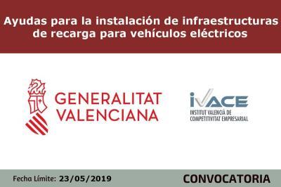 Ayudas recarga vehículos eléctricos